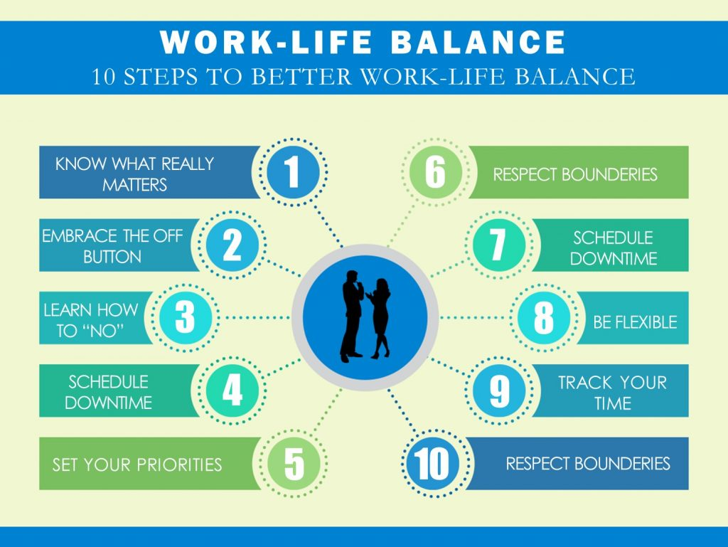 10 Steps to Work-Life Balance